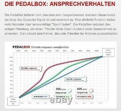 Dte Système Pedal Box 3S pour Smart Roadster 452 2003-2005 0.7L R3 74KW Gaspedal